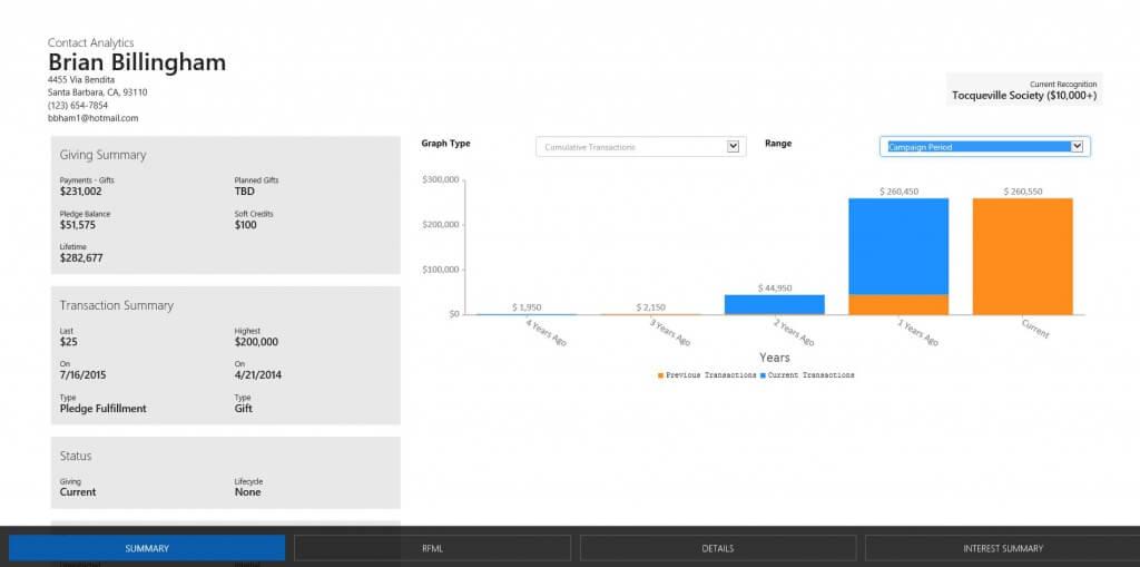 Constituent-Analytics-1024x509