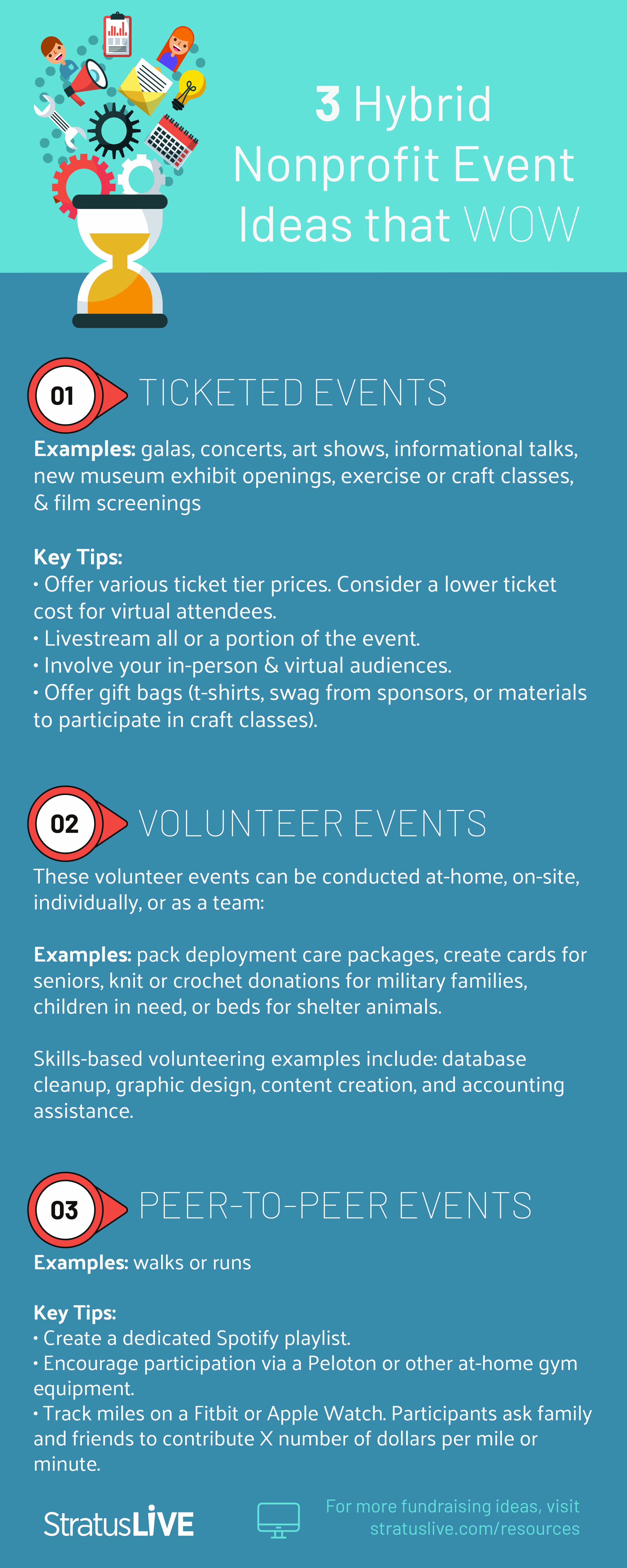 Three_Nonprofit_Hybrid_Event_Ideas_that_Wow.Infographic