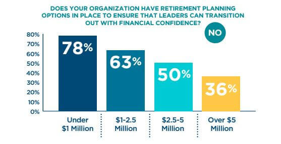 nonprofit-retirement-planning-1